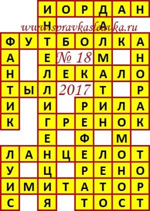Монета на руси сканворд 6 букв 25000 рублей купюра