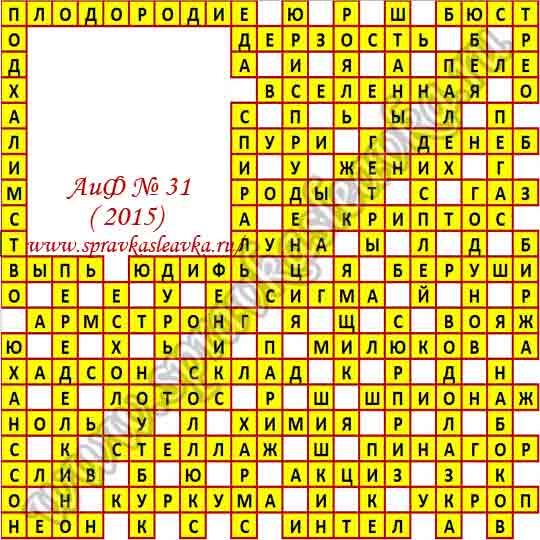 Ответы на кроссворд АиФ № 31, 2015