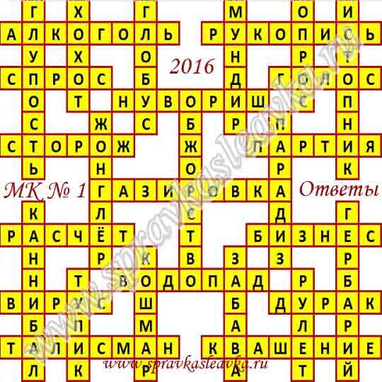 Ответы на Московский кроссворд № 1, 2016 год