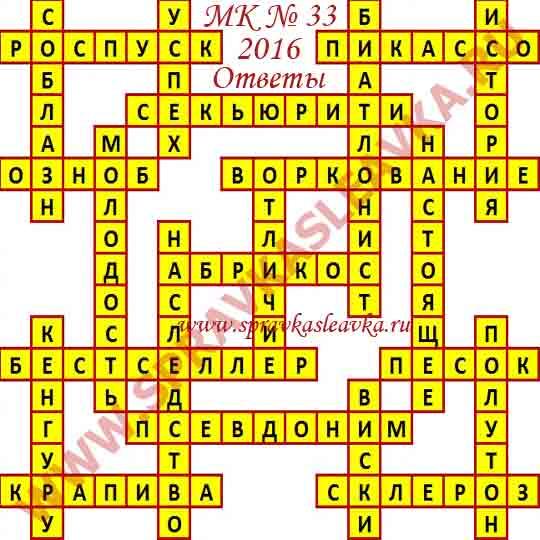 Ответы на Московский кроссворд из АиФ номер 33, 2016