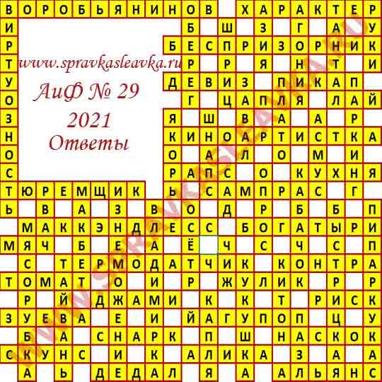 Ответы на кроссворд АиФ номер 29 2021